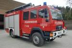 Florian Harz 155/42