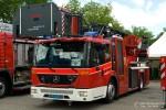 Solothurn - FW - DLK