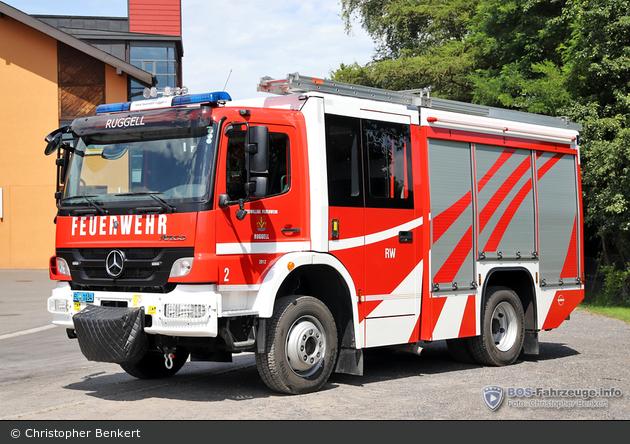 Ruggell - FW - RW - 2