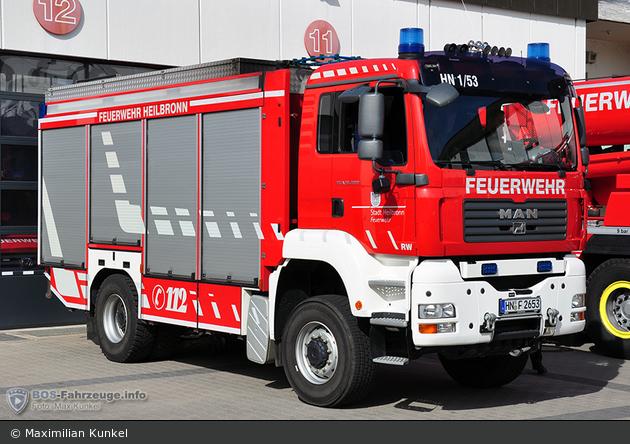 Einsatzfahrzeug Florian Heilbronn 01 53 Bos Fahrzeuge