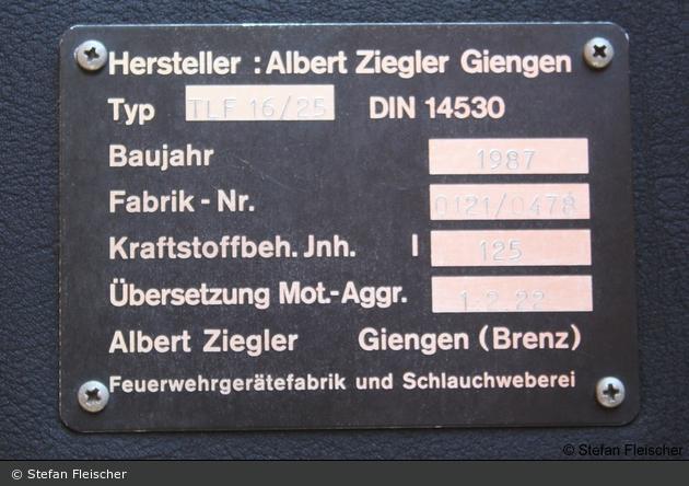 Florian Oder-Spree 12/23-08