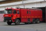Braşov - Pompieri - STLF