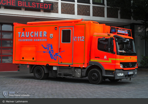 Gw Hamburg