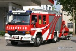 Rieden - FF - TLFA 2000