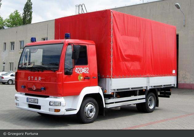 Chrzanów - PSP - LKW - 420K82